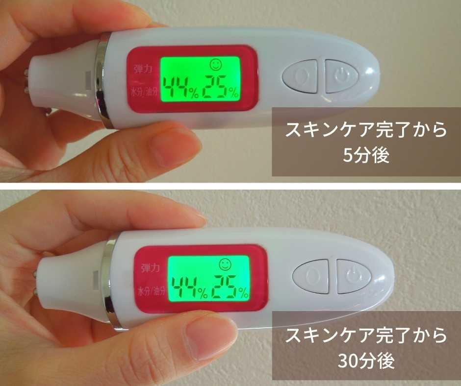 オルビスユードット スキンケア後の肌の水分油分量の変化