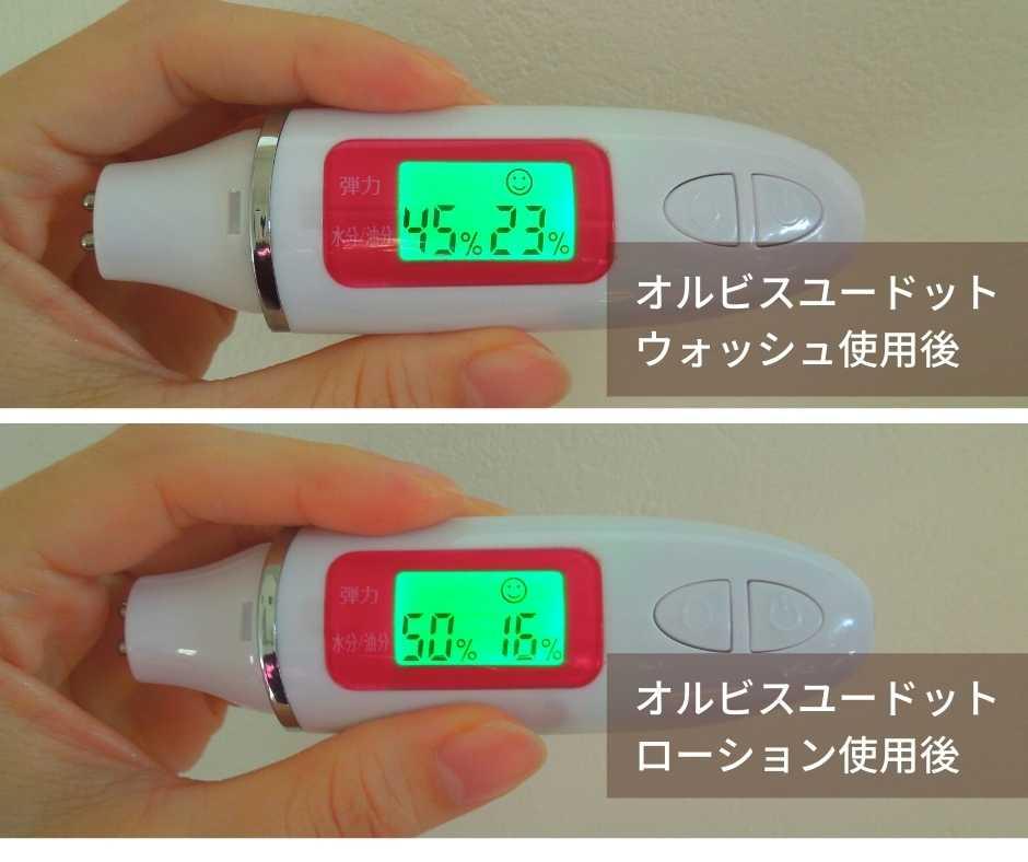 化粧水前後の肌の水分・油分量